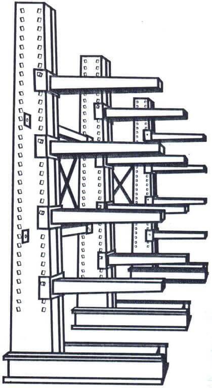 אחסון על גבי זרועות – קנטיליבר